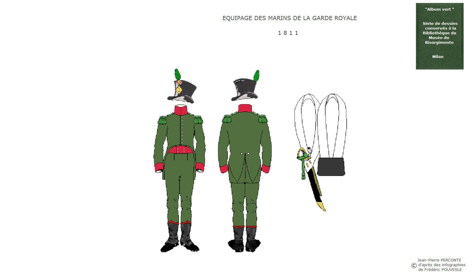 Lalbum Vert Du Musée Du Risorgimento De Milan Wordpress